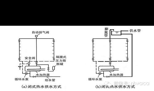 给排水、消防与热水系统图文简介_31