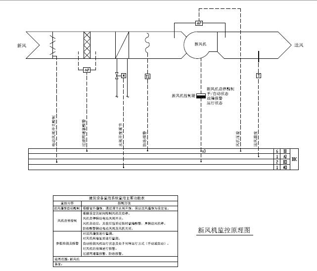 铁路枢纽广场工程设备图纸323张(照明给排水、消防供电智能化系统)_5