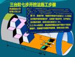 铁路项目部大断面隧道三台阶七步开挖法施工工艺培训58页PPT(弧形导坑开挖留核心土)