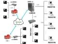 BS架构考勤管理系统解决方案