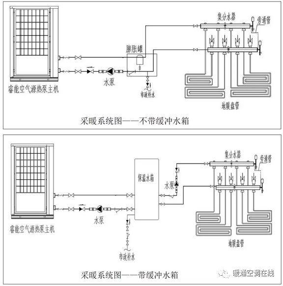 空气源热泵供暖系统简单使用和维护要点