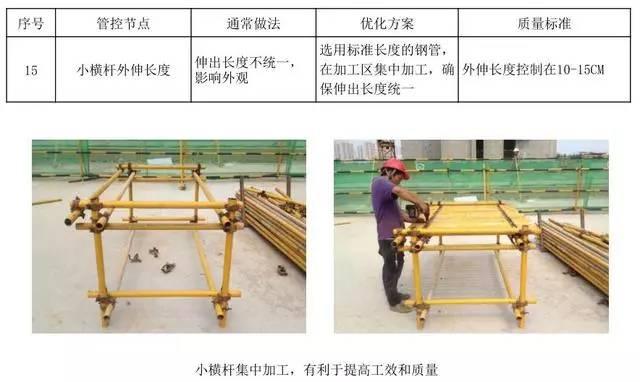悬挑脚手架搭设施工工艺标准,样板审核制实施案例!_28