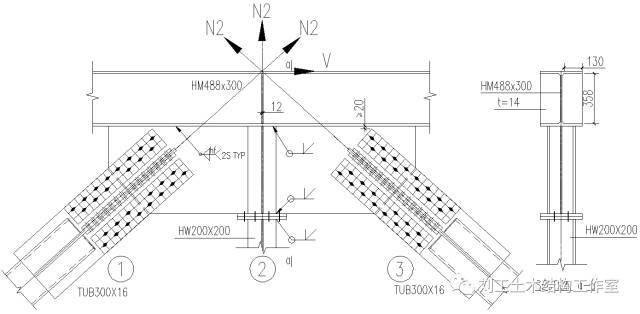 钢结构节点连接板设计,国标、美标怎么说!_17