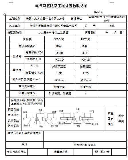 电线导管、电缆导管和线槽敷设检验批质量验收记录表