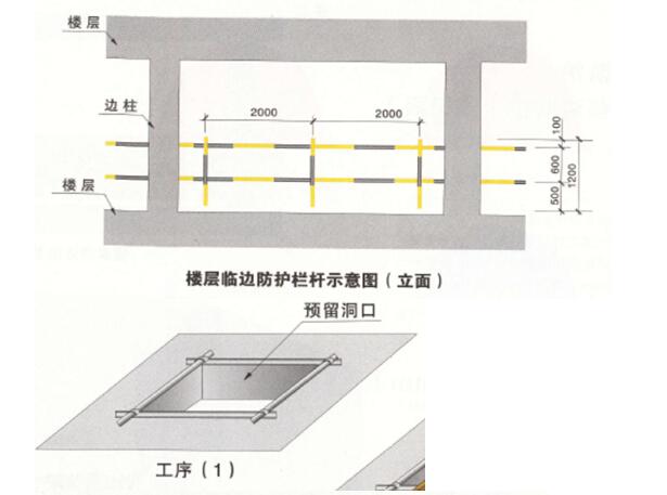 [天津]生态城项目管理实施规划(630页,图文丰富)_9
