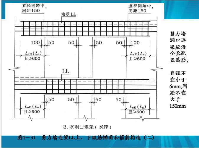 剪力墙识图、配筋设计常见问题及其做法_22