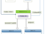 探索者结构专业BIM解决方案(大全)