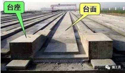 预应力技术活儿一定要懂,做个真才实学的桥梁工程师!_3