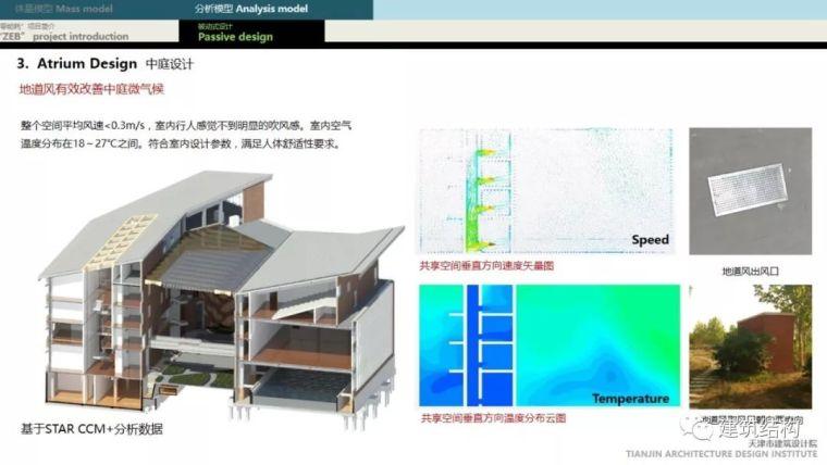 """BIM正向设计实现绿色建筑""""零能耗""""_55"""