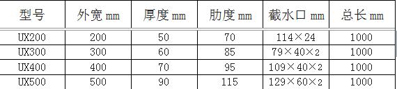 水篦子盖板排水系统型号