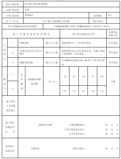 高速铁路路基检验批质量验收/评定/施工记录表(219页)_2