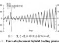 建筑结构拟静力试验方法的加载制度