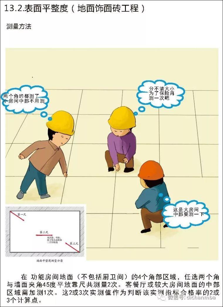 详解在建工程实测实量可视化体系(全套),完美!!!!_107