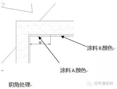 建筑工程施工中易多发的质量缺陷及防控措施_3