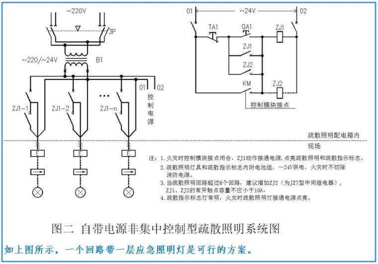 160问解析之电气照明、防雷、接地(建筑电气专业疑难问题)_11