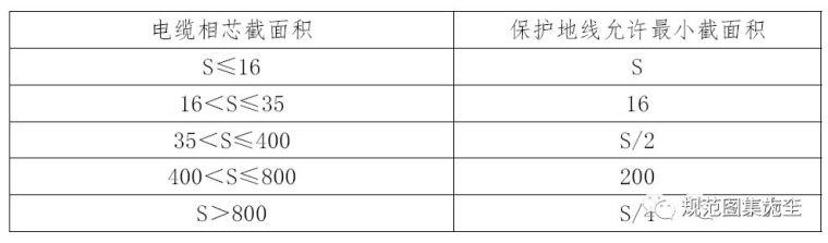 碧桂园临水临电标准做法详解!_21