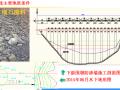 [中国水电]白鹤滩水电站截流防渗工程施工方案(共38页)