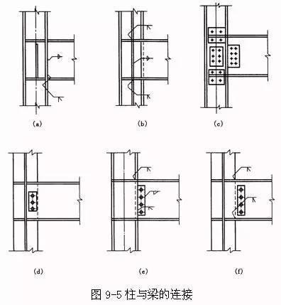构件的截面形式、连接方式及制作_8