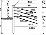 基坑支护结构分析—弹性支点法