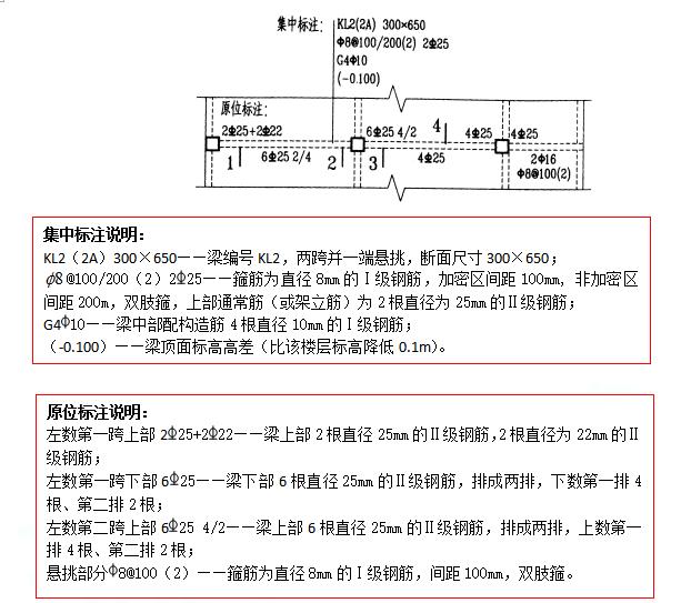 清单看图算量组价(土建)精讲讲义word124页(图文案例)_5