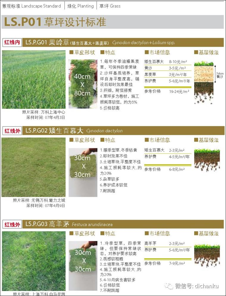 万科景观施工绿皮书