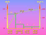 运用PDCA方法确保桥梁预应力预制构件质量