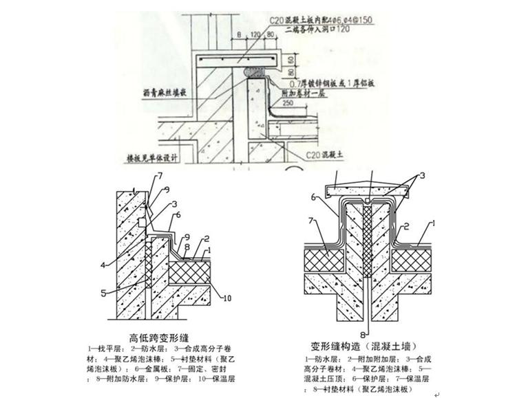 绿地集团屋面防水做法指引大全(附图)