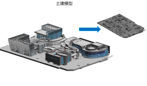 成都高新文化中心全面启用BIM技术