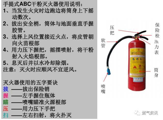 燃气工程施工安全培训(现场图片全了)_30