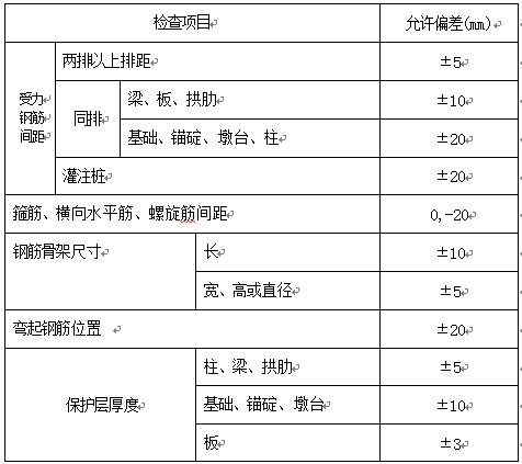 钢管拱桥施工组织设计(Word版104页)_3