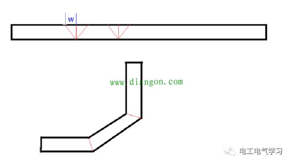 电缆桥架弯头怎么做 桥架弯头制作图解
