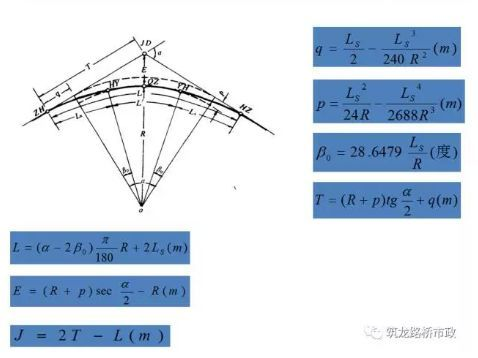 超全道路工程平面线型设计,不会的时候拿出来看就可以了!_64