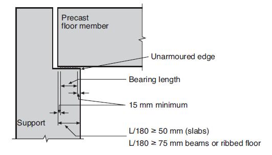 装配式混凝土结构在新西兰(上)_32