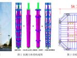 超大截面矩形钢管混凝土柱结构设计
