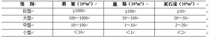 地质灾害野外调查方法Word版(共25页)_2