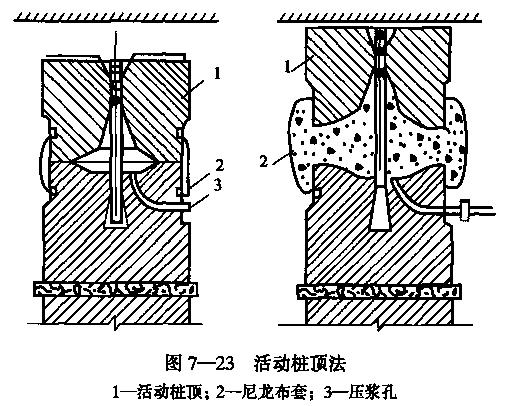 隧道之七沉管隧道施工(PPT,123页)-活动桩顶法