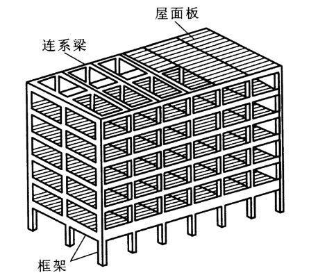[广东]6层现浇框架结构教学楼结构设计说明书(word,8页)