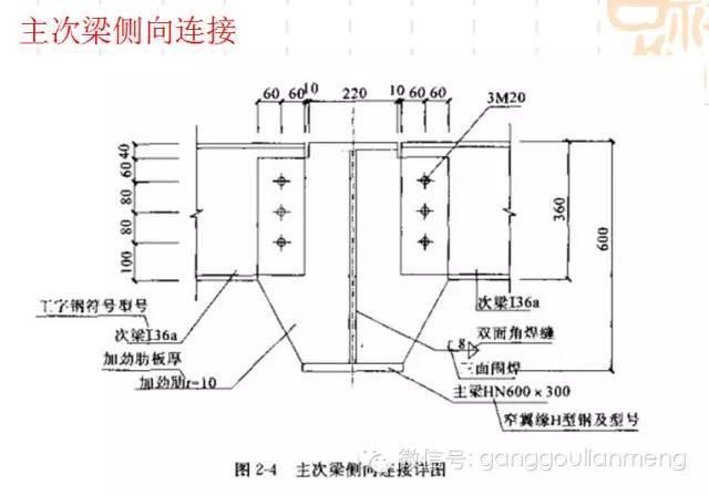 钢结构施工图的识读_20
