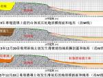 深圳滑坡现场初步地质勘察报告