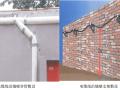 建筑企业编制施工用电安全管理标准化手册(135页)