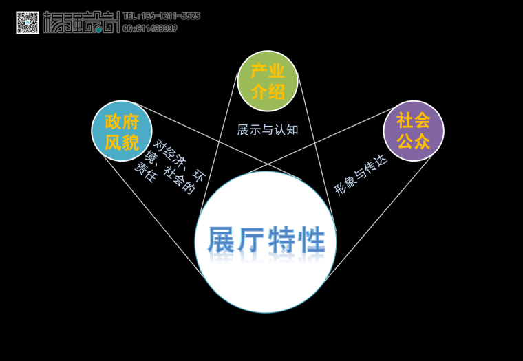 石墨产业展厅—杨强设计_4
