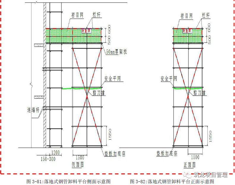 外脚手架及卸料平台安全标准化做法!_68