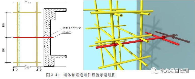 外脚手架及卸料平台安全标准化做法!_30