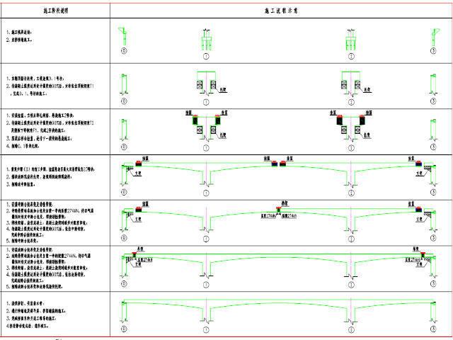 (100+170+100) m 变截面三向预应力连续刚构桥挂篮悬臂浇筑法施工方案49页