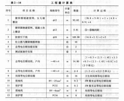 看图学电气安装工程预算(上、下)_8