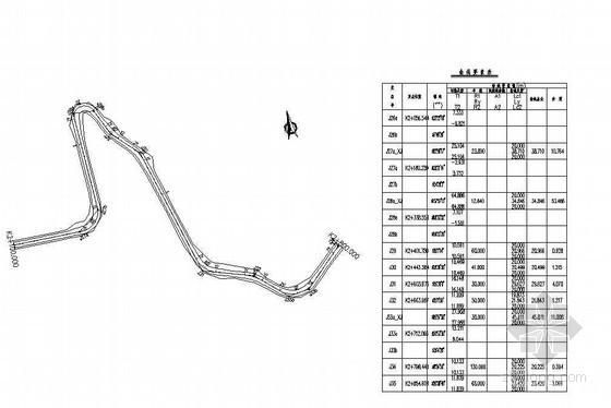 农村公路改造路线工程成套cad设计图纸
