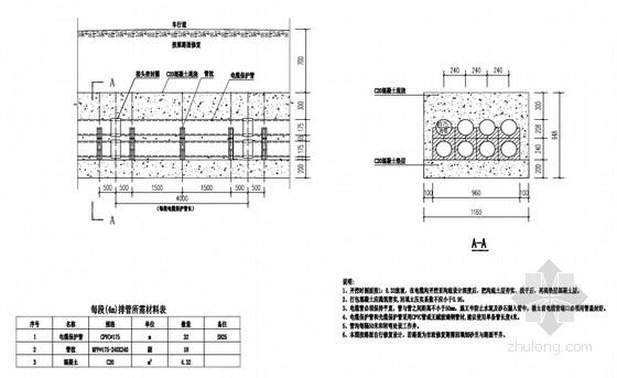 市政道路工程电力埋管设计施工图(20页)