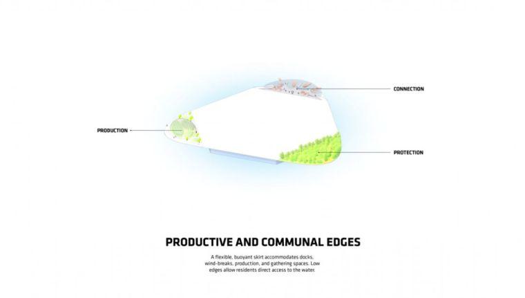 BIG新作|2050诺亚方舟计划-浮动城市(文末附精选BIG作品合集)_10