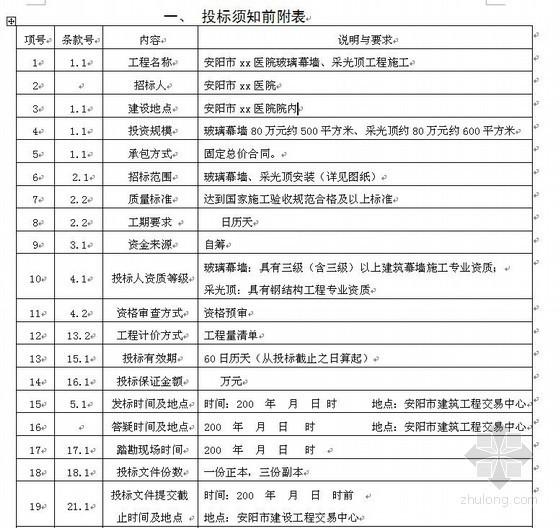 安阳市某医院玻璃幕墙、采光顶工程施工招标文件(2007-10)