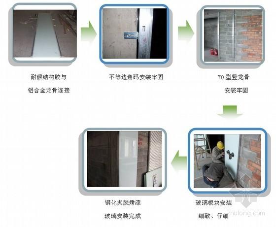 [QC成果]钢化夹胶烤漆玻璃墙面干挂施工质量控制